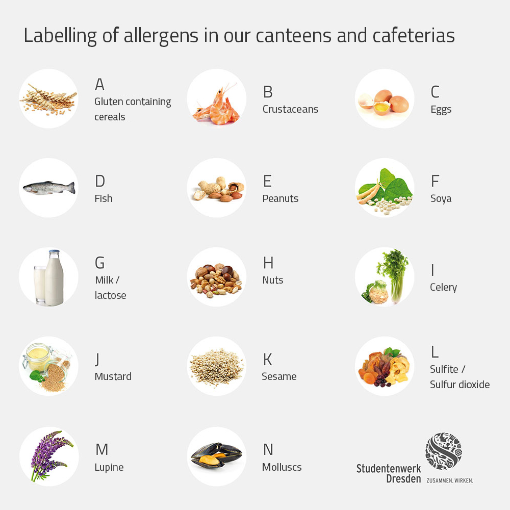 Labelling of allergens in our canteens and cafeterias